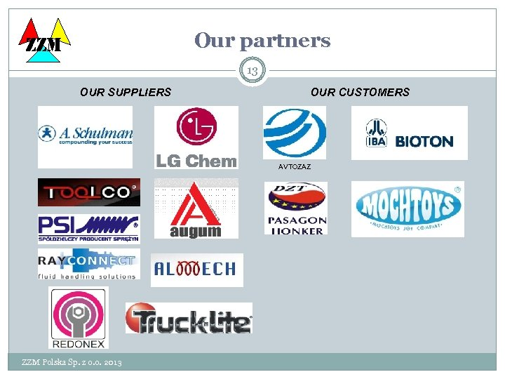 Our partners ZZM 13 OUR SUPPLIERS OUR CUSTOMERS AVTOZAZ ZZM Polska Sp. z o.