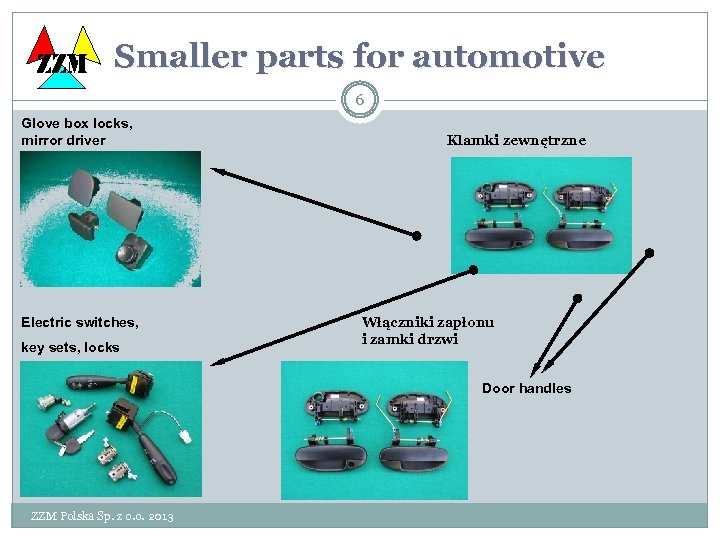ZZM Smaller parts for automotive 6 Glove box locks, mirror driver Electric switches, key