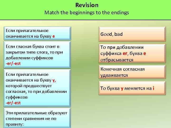 Revision Match the beginnings to the endings Если прилагательное оканчивается на букву е Good,