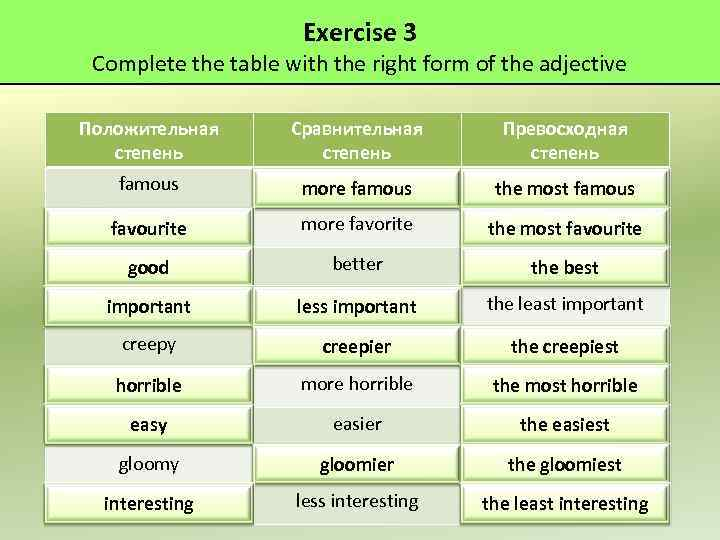 Exercise 3 Complete the table with the right form of the adjective Положительная степень