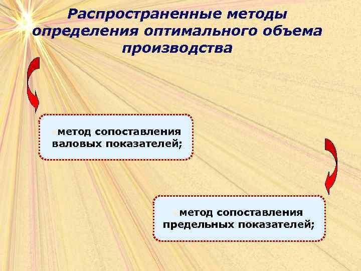 сопоставления показателей метод шпаргалки предельных