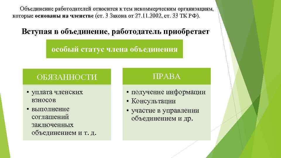 Объединение работодателей относится к тем некоммерческим организациям, которые основаны на членстве (ст. 3