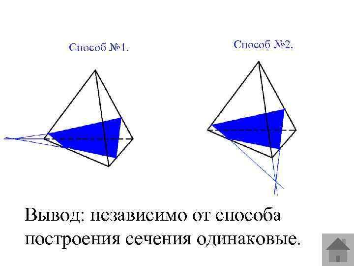 Способ № 1. Способ № 2. Вывод: независимо от способа построения сечения одинаковые.