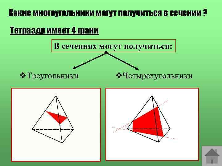 Какие многоугольники могут получиться в сечении ? Тетраэдр имеет 4 грани В сечениях могут