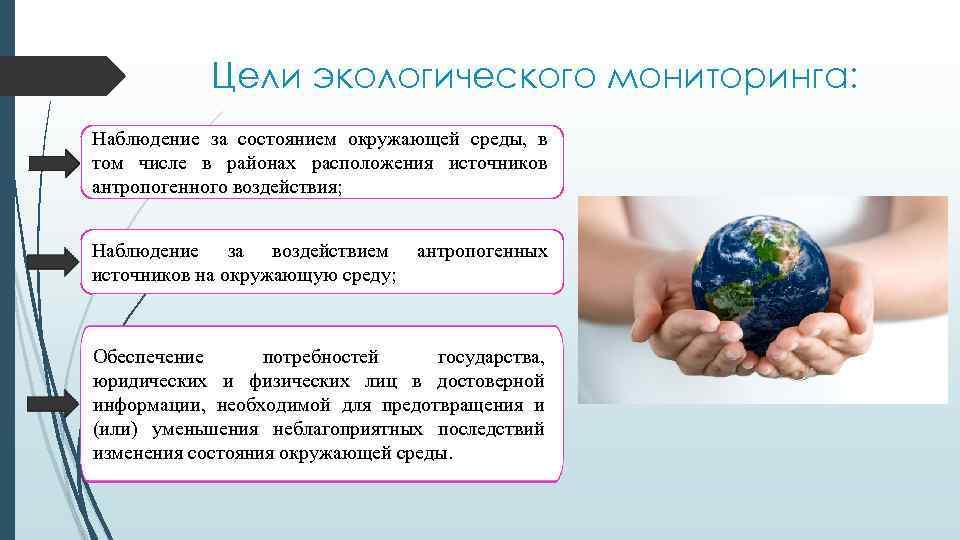 Цели экологического мониторинга: Наблюдение за состоянием окружающей среды, в том числе в районах расположения