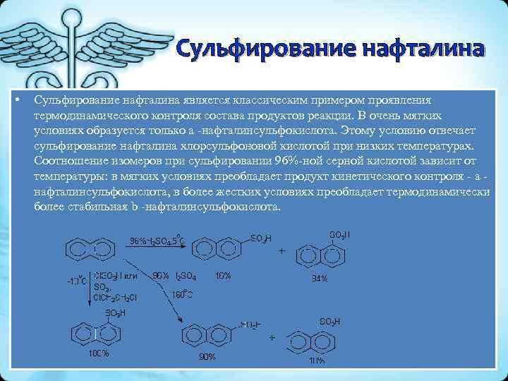 Сульфирование нафталина • Сульфирование нафталина является классическим примером проявления термодинамического контроля состава продуктов реакции.