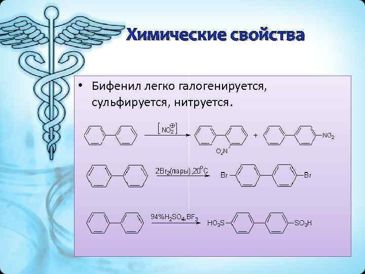 Химические свойства • Бифенил легко галогенируется, сульфируется, нитруется.