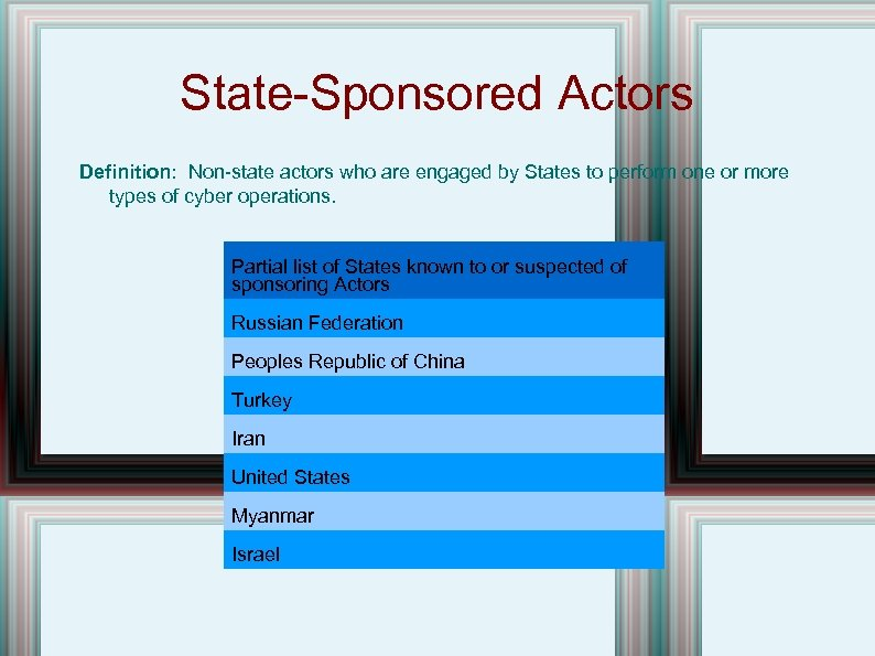 State-Sponsored Actors Definition: Non-state actors who are engaged by States to perform one or
