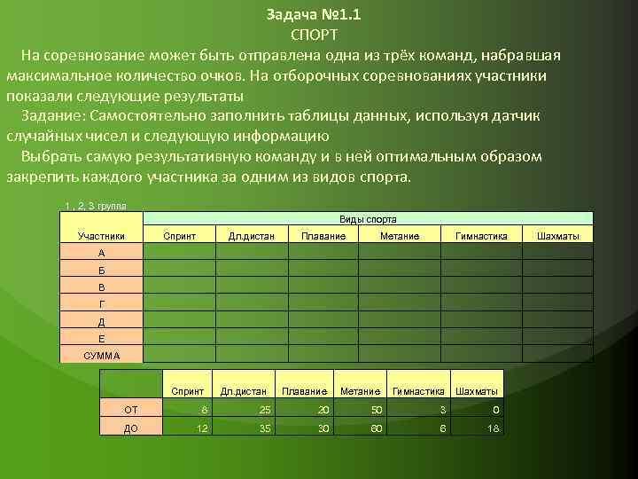 Задача № 1. 1 СПОРТ На соревнование может быть отправлена одна из трёх команд,