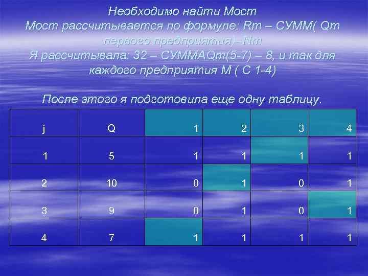 Необходимо найти Мост рассчитывается по формуле: Rm – CУММ( Qm первого предприятия)- Nm Я