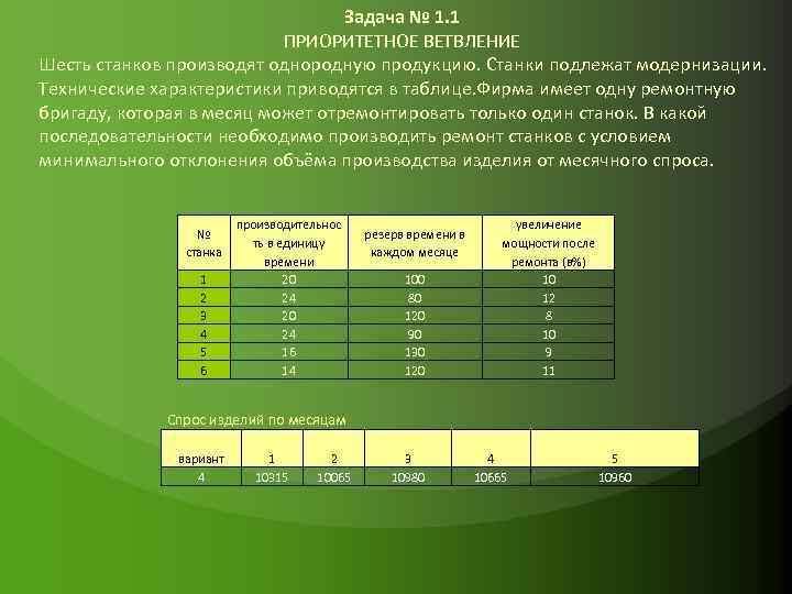 Задача № 1. 1 ПРИОРИТЕТНОЕ ВЕТВЛЕНИЕ Шесть станков производят однородную продукцию. Станки подлежат модернизации.