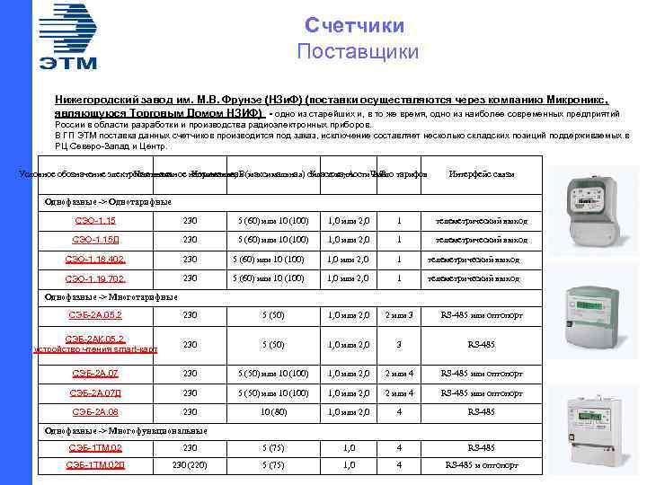 Счетчики Поставщики Нижегородский завод им. М. В. Фрунзе (НЗи. Ф) (поставки осуществляются через компанию