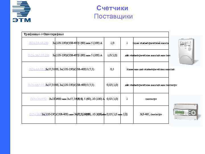 Счетчики Поставщики Трехфазные -> Однотарифные ПСЧ-3 А. 05. 2 М 3 х(120 -230)/(208 -400)