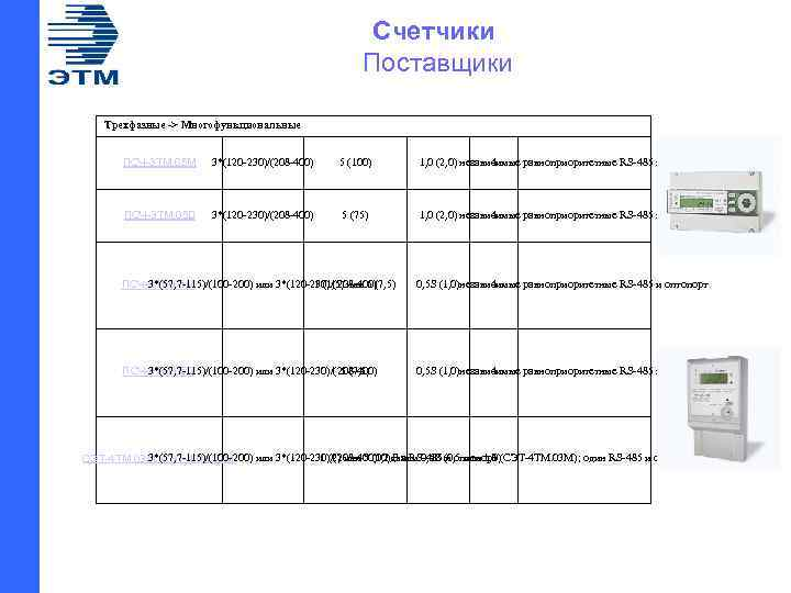 Счетчики Поставщики Трехфазные -> Многофункциональные ПСЧ-3 ТМ. 05 М 3*(120 -230)/(208 -400) 5 (100)