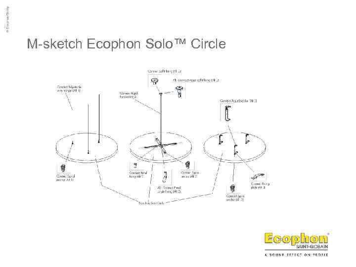 M-sketch Ecophon Solo™ Circle