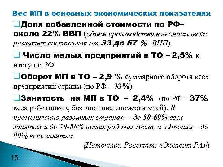 Вес МП в основных экономических показателях q. Доля добавленной стоимости по РФ– около 22%