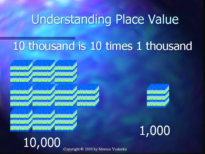 Understanding Place Value 10 thousand is 10 times 1 thousand 10, 000 1, 000