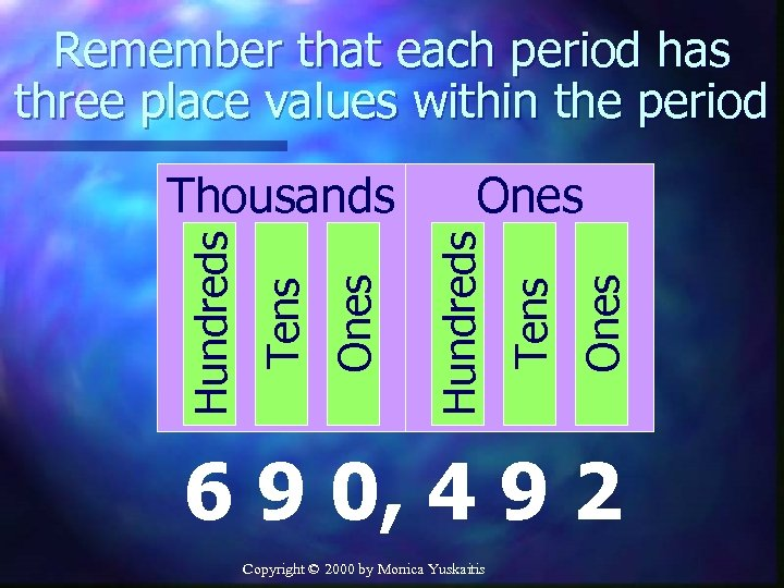 Remember that each period has three place values within the period Ones Tens Ones