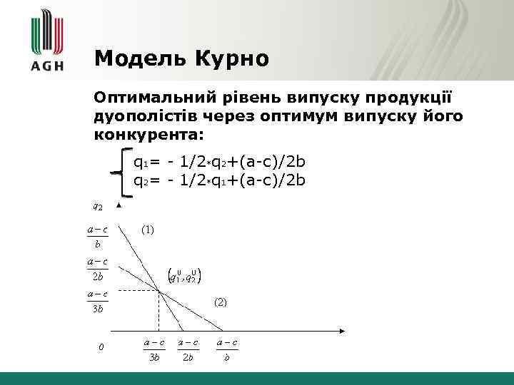 Модель Курно Оптимальний рівень випуску продукції дуополістів через оптимум випуску його конкурента: q 1=