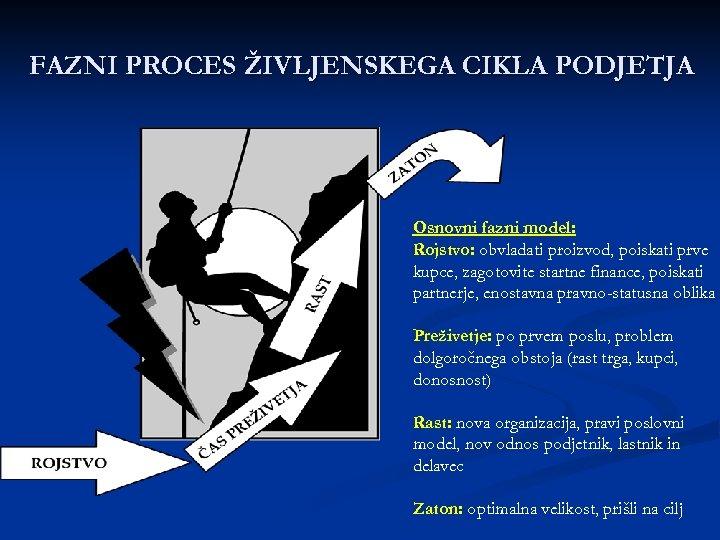 FAZNI PROCES ŽIVLJENSKEGA CIKLA PODJETJA Osnovni fazni model: Rojstvo: obvladati proizvod, poiskati prve kupce,