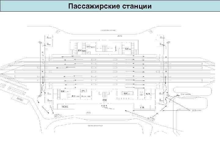 Пассажирские станции