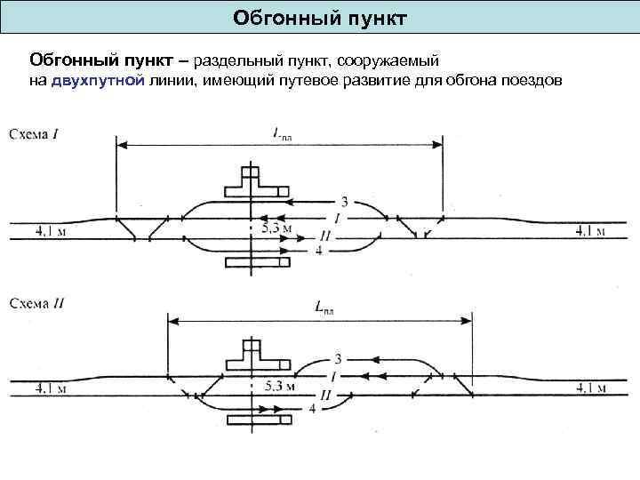 Обгонный пункт – раздельный пункт, сооружаемый на двухпутной линии, имеющий путевое развитие для обгона