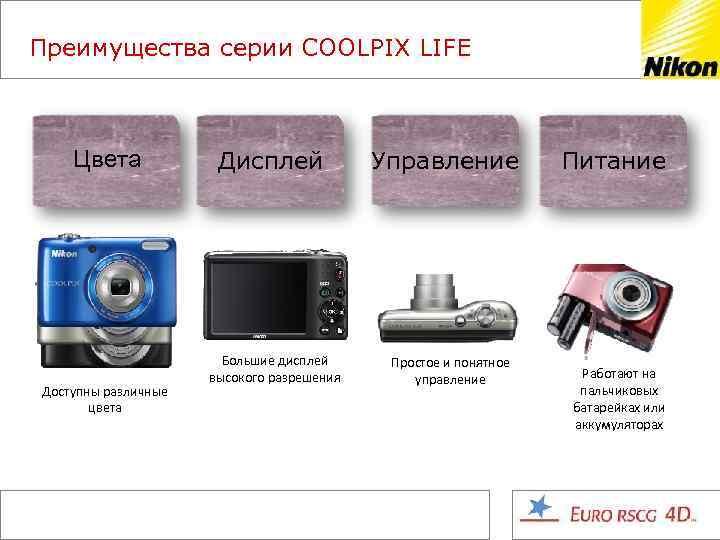 Преимущества серии COOLPIX LIFE Цвета Доступны различные цвета Дисплей Большие дисплей высокого разрешения Управление