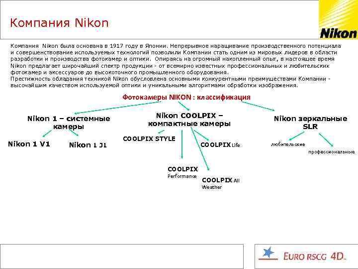 Компания Nikon была основана в 1917 году в Японии. Непрерывное наращивание производственного потенциала и
