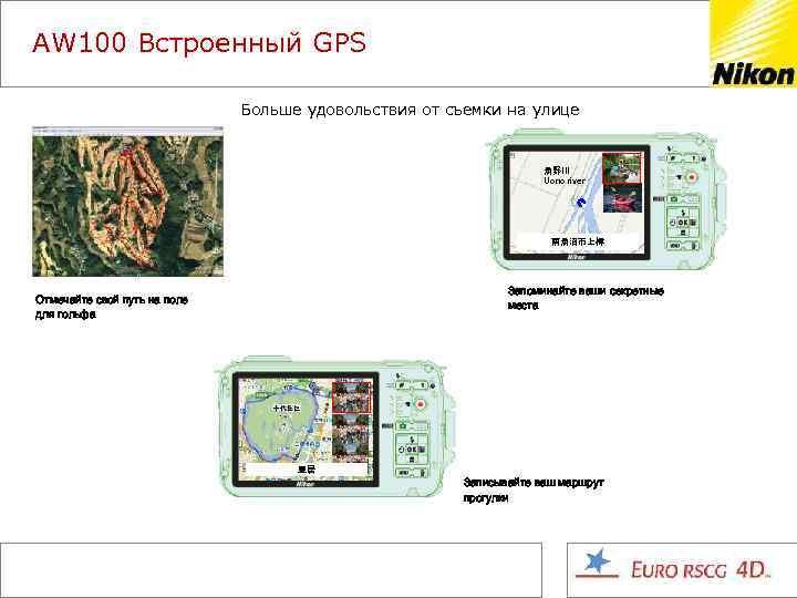 AW 100 Встроенный GPS Больше удовольствия от съемки на улице 魚野川 Uono river 南魚沼市上樽