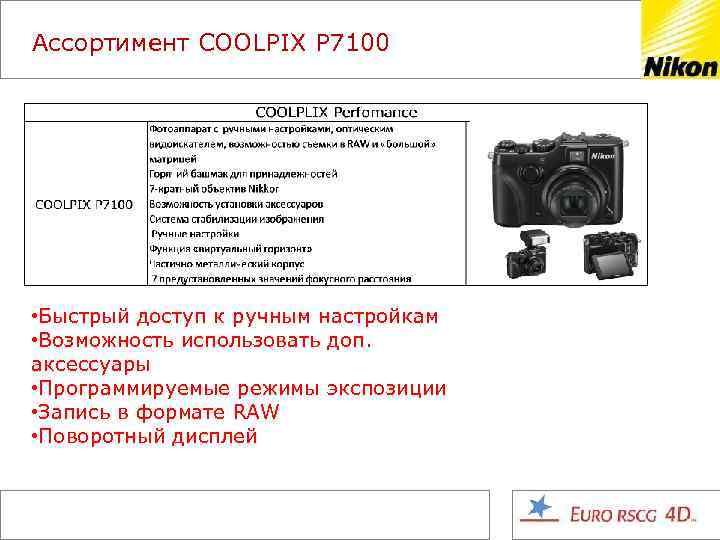 Ассортимент COOLPIX P 7100 • Быстрый доступ к ручным настройкам • Возможность использовать доп.