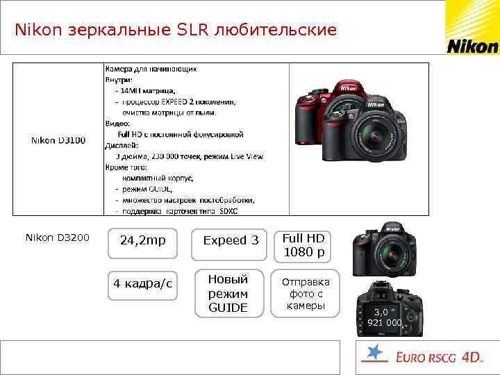 Nikon зеркальные SLR любительские Nikon D 3200 24, 2 mp Expeed 3 4 кадра/с