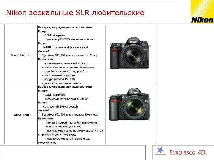 Nikon зеркальные SLR любительские