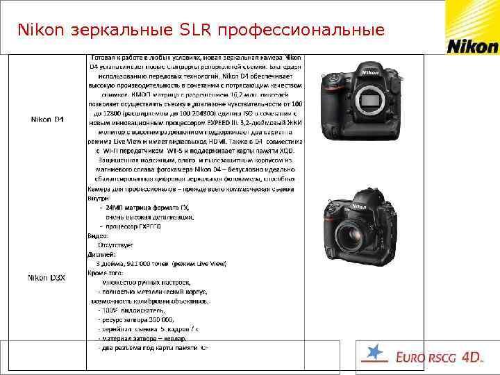 Nikon зеркальные SLR профессиональные