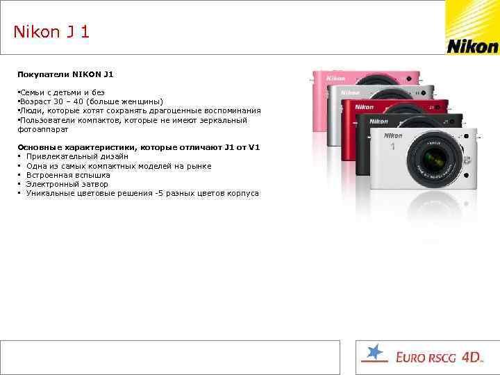Nikon J 1 Покупатели NIKON J 1 • Семьи с детьми и без •