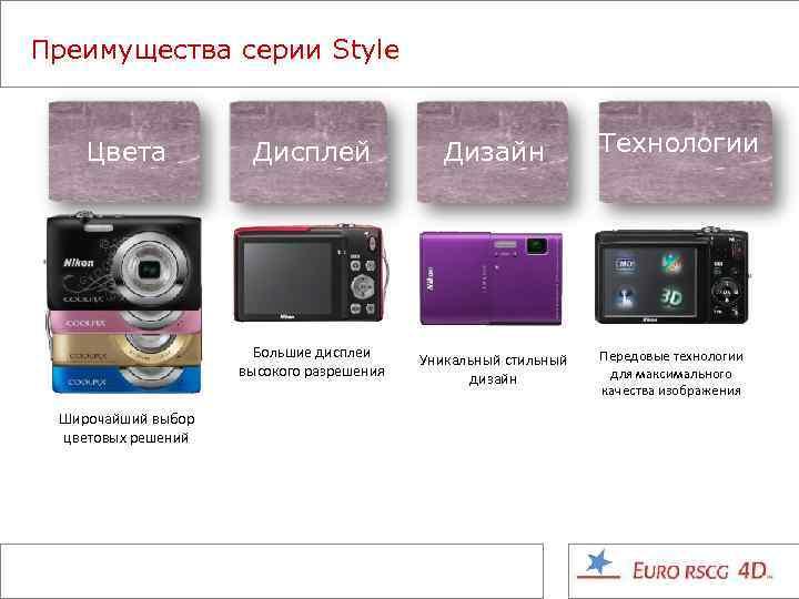 Преимущества серии Style Цвета Дизайн Большие дисплеи высокого разрешения Широчайший выбор цветовых решений Дисплей