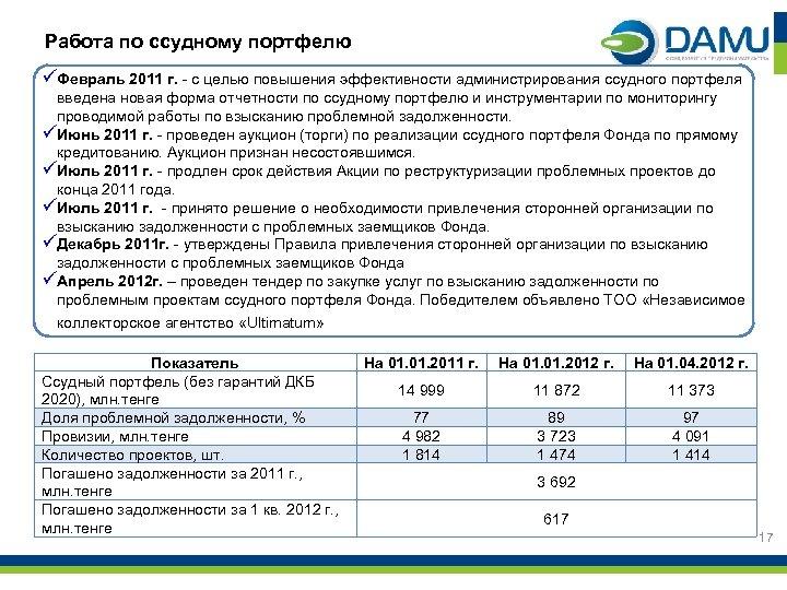 Работа по ссудному портфелю üФевраль 2011 г. - с целью повышения эффективности администрирования ссудного