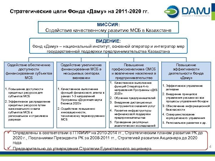 Стратегические цели Фонда «Даму» на 2011 -2020 гг. МИССИЯ: Содействие качественному развитию МСБ в