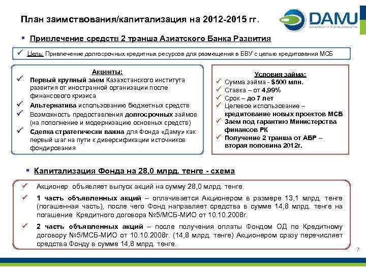 План заимствования/капитализация на 2012 -2015 гг. § Привлечение средств 2 транша Азиатского Банка Развития