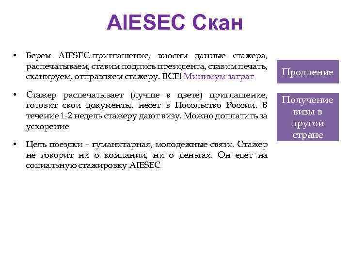 AIESEC Скан • Берем AIESEC-приглашение, вносим данные стажера, распечатываем, ставим подпись президента, ставим печать,