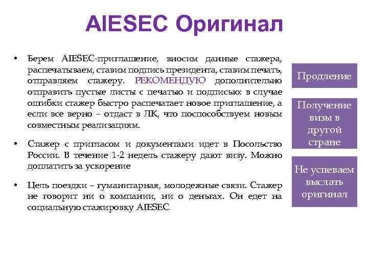 AIESEC Оригинал • • • Берем AIESEC-приглашение, вносим данные стажера, распечатываем, ставим подпись президента,