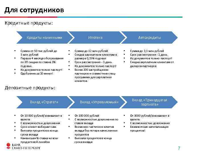 Почта банк мир онлайн