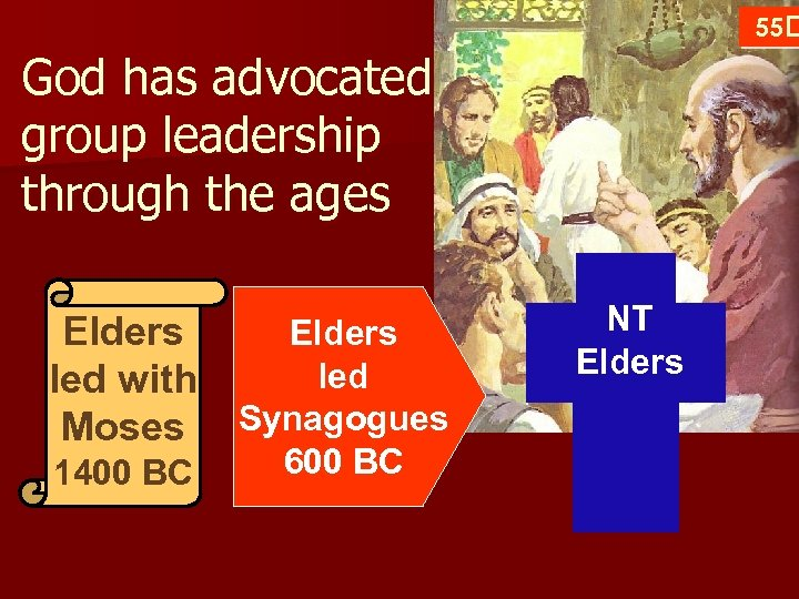 55 God has advocated group leadership through the ages Elders led with Moses 1400