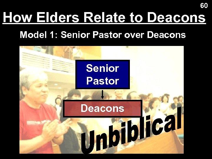60 How Elders Relate to Deacons Model 1: Senior Pastor over Deacons Senior Pastor
