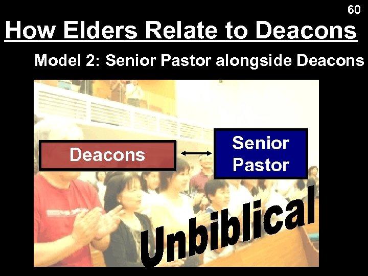 60 How Elders Relate to Deacons Model 2: Senior Pastor alongside Deacons Senior Pastor