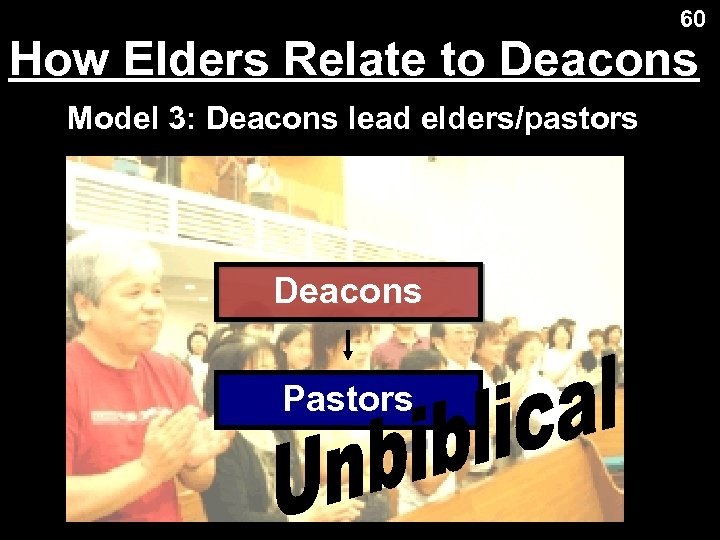 60 How Elders Relate to Deacons Model 3: Deacons lead elders/pastors Deacons Pastors