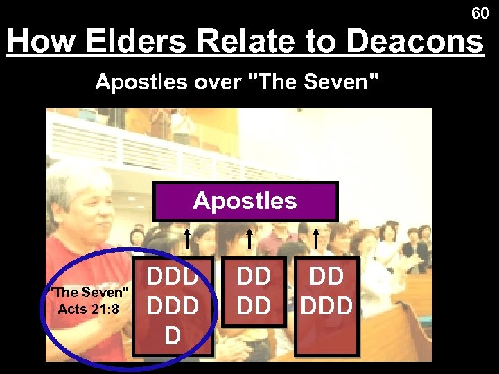 60 How Elders Relate to Deacons Apostles over