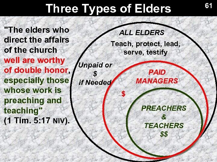 Three Types of Elders