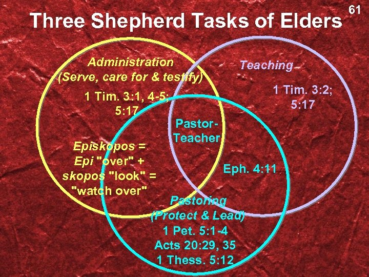 Three Shepherd Tasks of Elders Administration (Serve, care for & testify) 1 Tim. 3:
