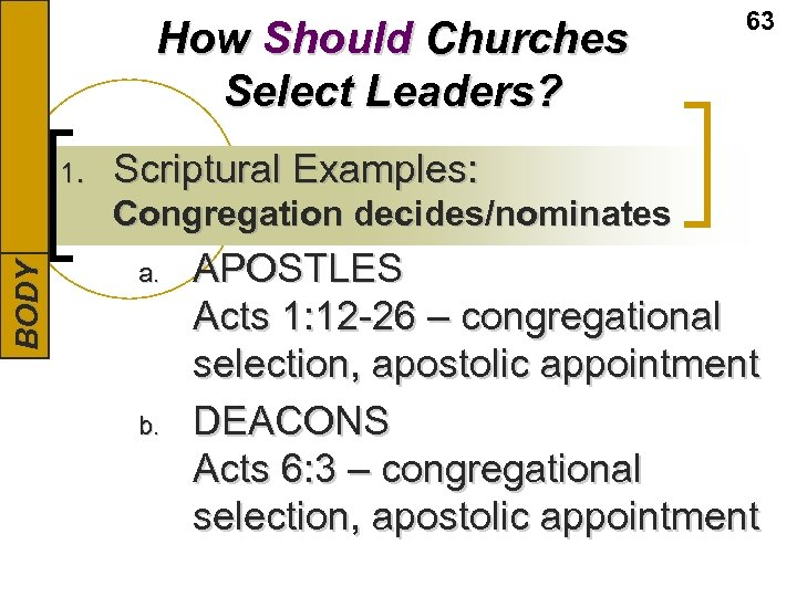 BODY INTRODUCTION How Should Churches Select Leaders? 1. 63 Scriptural Examples: Congregation decides/nominates a.