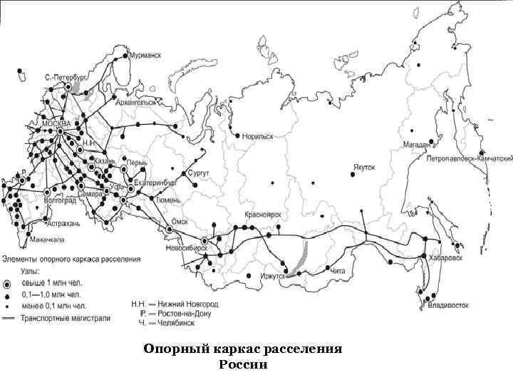 Опорный каркас расселения России